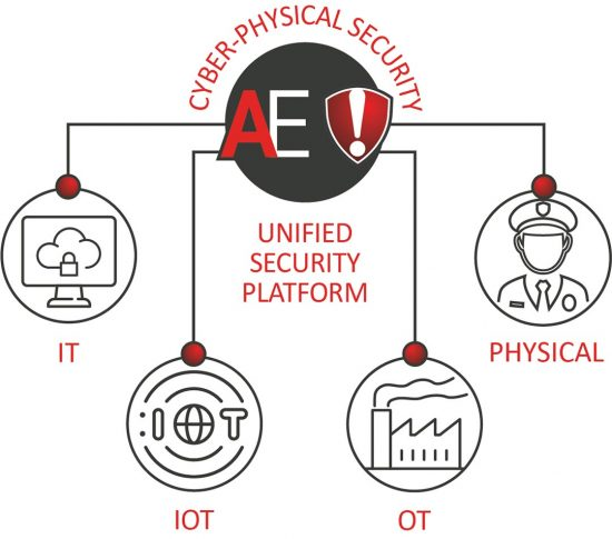 news-article-cyber-physical-security